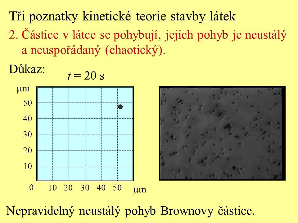 Nepravidelný neustálý pohyb Brownovy částice. 10 20 30 40 50 mm 1020304050 0 mm t = 20 s Tři poznatky kinetické teorie stavby látek 2. Částice v l