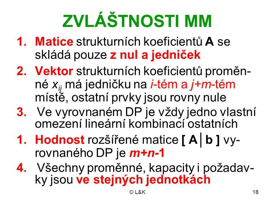 © L&K16 ZVLÁŠTNOSTI MM 1.Matice strukturních koeficientů A se skládá pouze z nul a jedniček 2.Vektor strukturních koeficientů proměn- né x ij má jedni