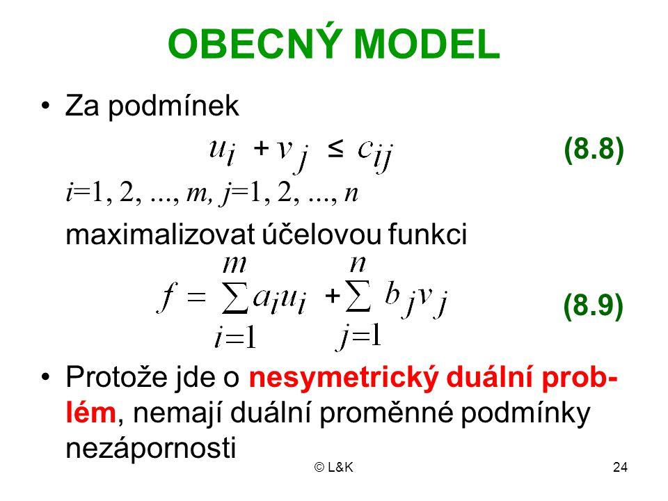 © L&K24 OBECNÝ MODEL Za podmínek + ≤ (8.8) i=1, 2,..., m, j=1, 2,..., n maximalizovat účelovou funkci (8.9) Protože jde o nesymetrický duální prob- lé