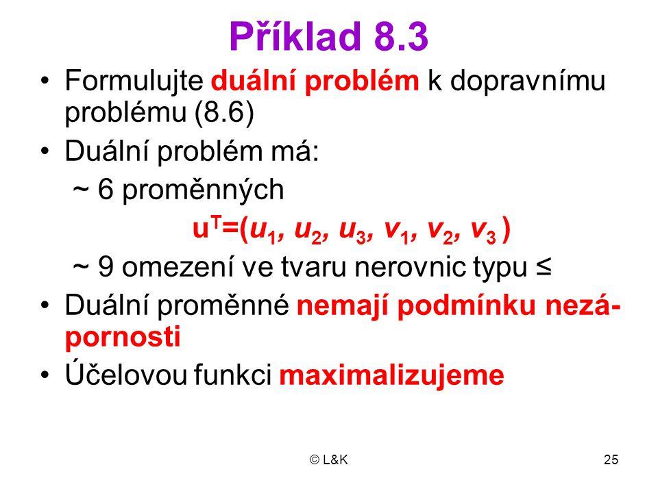 © L&K25 Příklad 8.3 Formulujte duální problém k dopravnímu problému (8.6) Duální problém má: ~ 6 proměnných u T =(u 1, u 2, u 3, v 1, v 2, v 3 ) ~ 9 o
