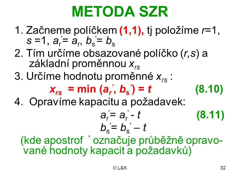 © L&K32 METODA SZR 1. Začneme políčkem (1,1), tj položíme r=1, s =1, a r ' = a r, b s ' = b s 2. Tím určíme obsazované políčko (r,s) a základní proměn