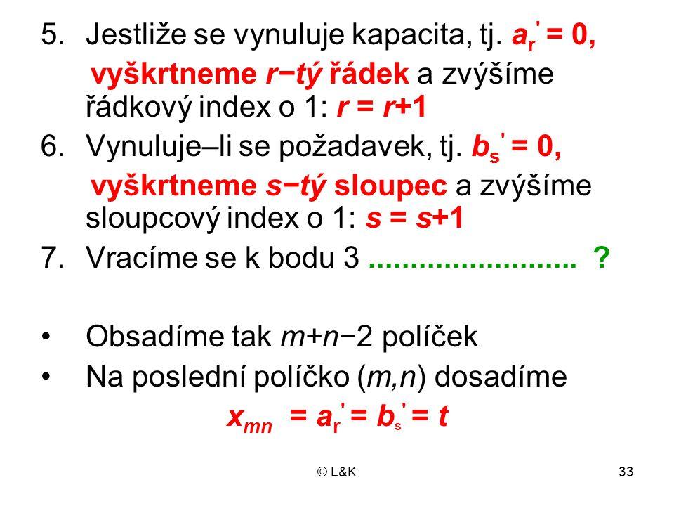 © L&K33 5.Jestliže se vynuluje kapacita, tj. a r ' = 0, vyškrtneme r−tý řádek a zvýšíme řádkový index o 1: r = r+1 6.Vynuluje–li se požadavek, tj. b s