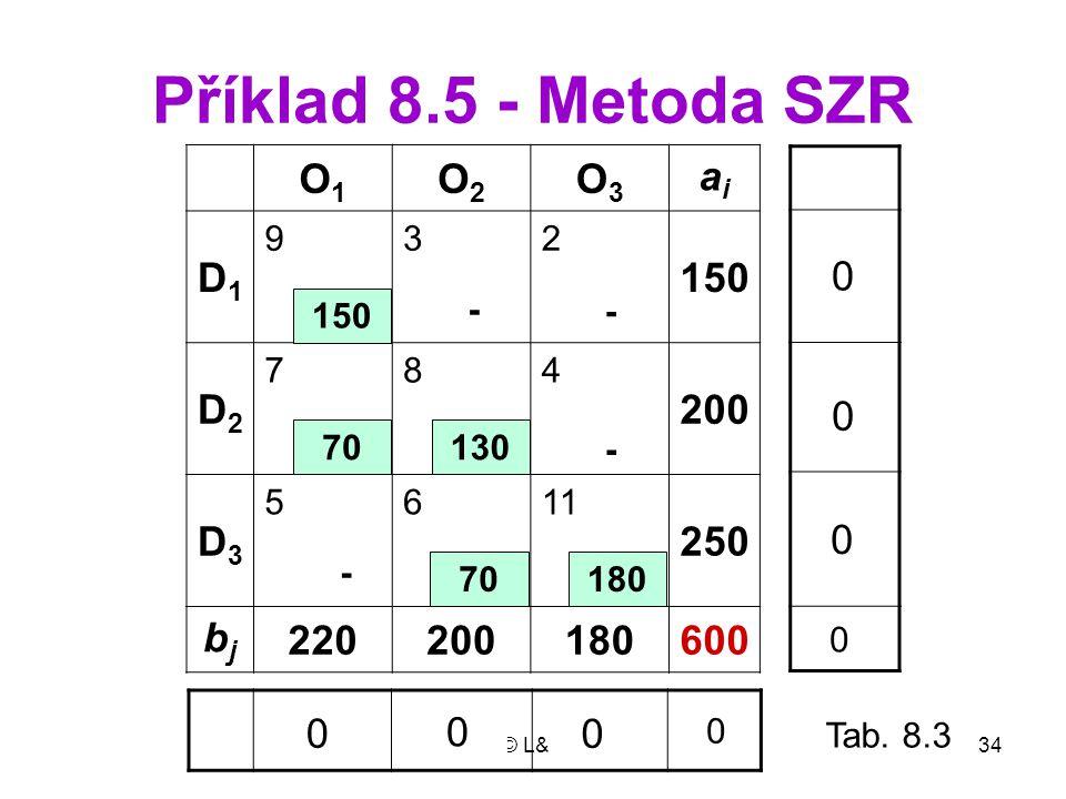 © L&K34 Příklad 8.5 - Metoda SZR O1O1 O2O2 O3O3 aiai D1D1 932 150 D2D2 784 200 D3D3 5611 250 bjbj 220200180600 150 200 250 600 150 70130 70180 2202001
