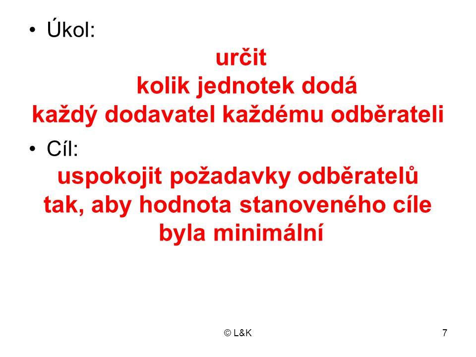 © L&K8 FORMULACE MM Proměnná x ij v dopravním problému (DP) určuje množství homogenní látky doda- né i-tým dodavatelem j-tému odběrateli Počet proměnných DP je m.n Předpokládá se rovnost součtu kapacit a součtu požadavků (vyrovnaný DP)* Omezení jsou proto formulována v rov- nicích Počet omezení DP je m+n