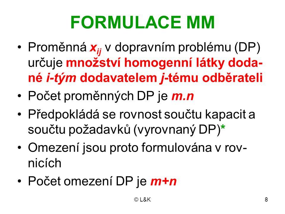 © L&K19 VLASTNOSTI DP Definice 1: Přípustné řešení DP je vektor x = (x 11, x 12,..., x mn ) T, jehož složky vyhovují všem omezením Věta (1): DP má přípustné řešení: - položíme x ij = a i.