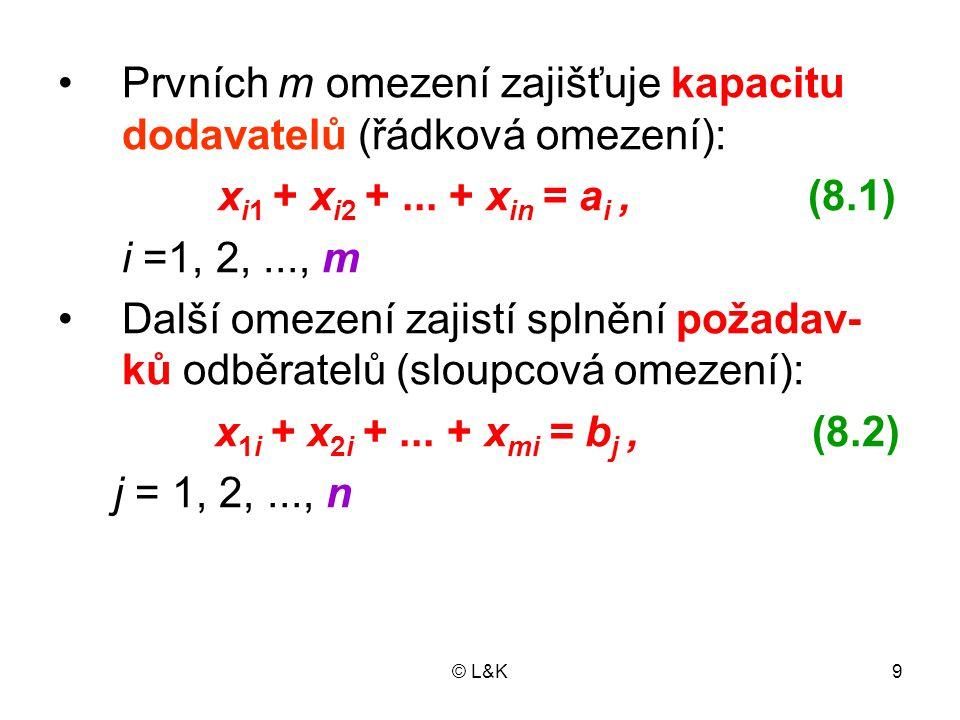 © L&K10 Podmínky nezápornosti: x ii ≥ 0, (8.3) i =1, 2,..., m j =1, 2,..., n Účelovou funkci minimalizujeme: z = c 11 x 11 + c 12 x 12 +...+ c mn x mn (8.4) Je možno řešit DP s maximalizační úče- lovou funkcí..........................................