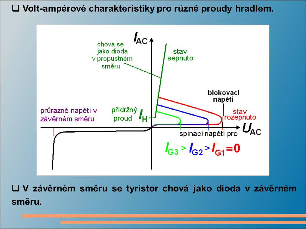  Volt-ampérové charakteristiky pro různé proudy hradlem.  V závěrném směru se tyristor chová jako dioda v závěrném směru.