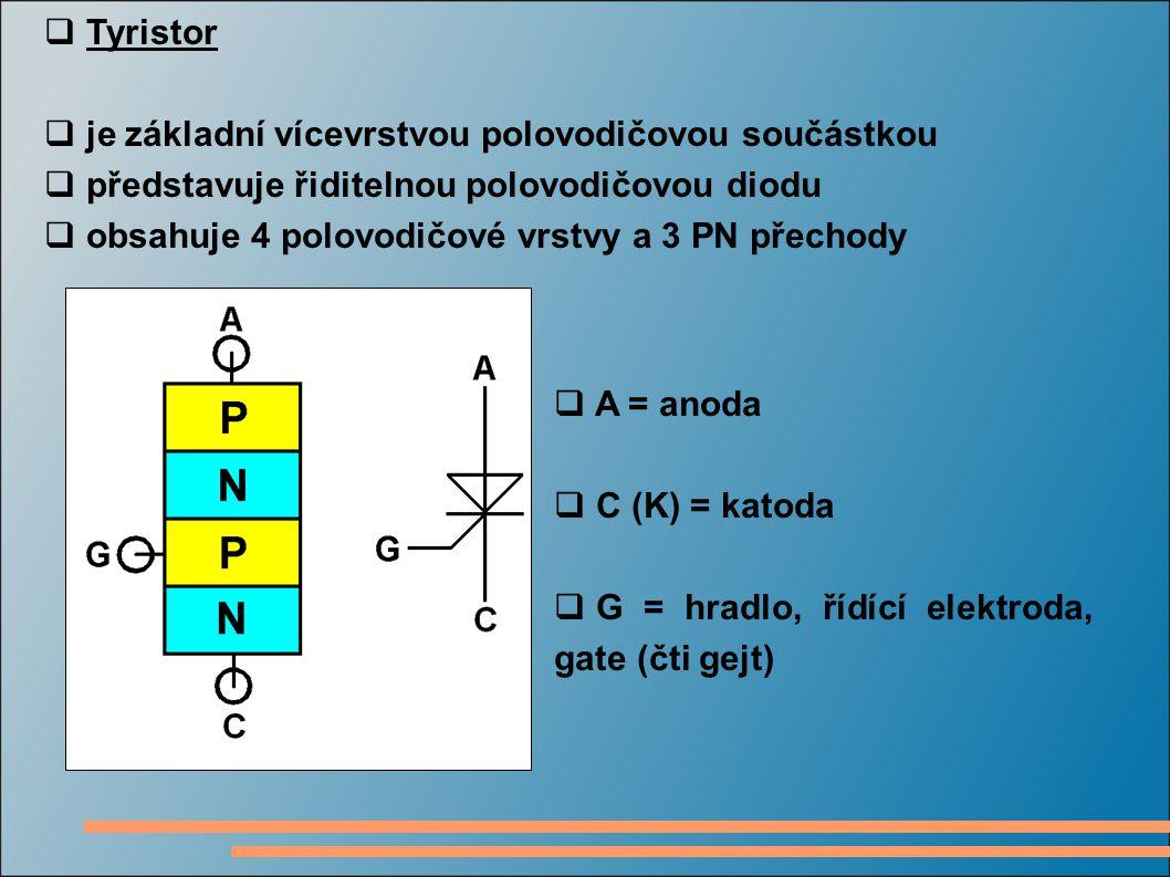  Tyristor  je základní vícevrstvou polovodičovou součástkou  představuje řiditelnou polovodičovou diodu  obsahuje 4 polovodičové vrstvy a 3 PN pře