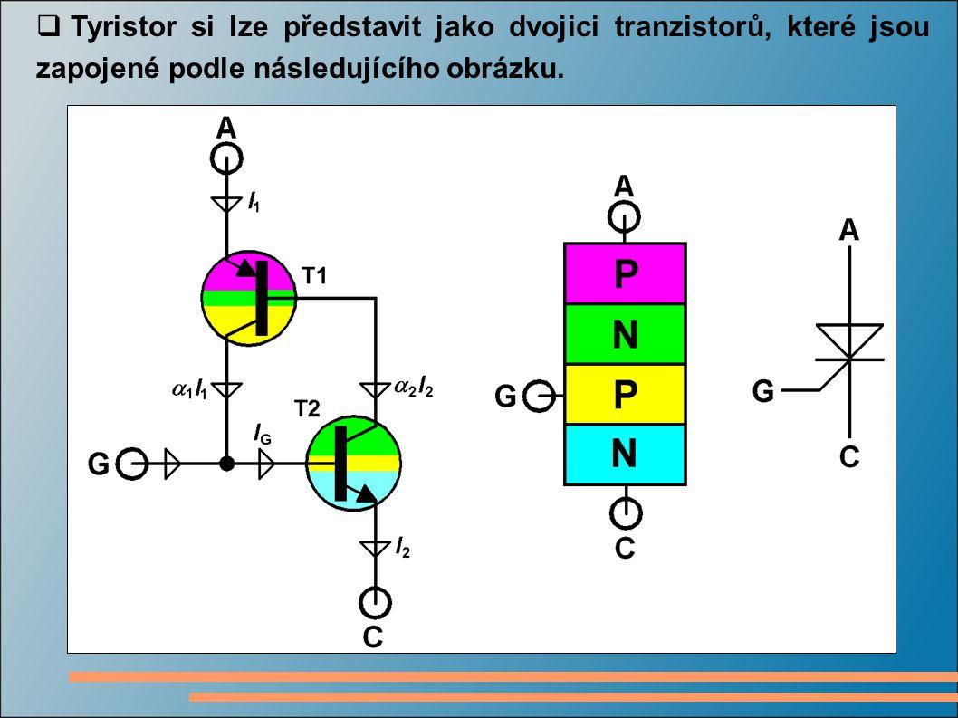  Tyristor si lze představit jako dvojici tranzistorů, které jsou zapojené podle následujícího obrázku.