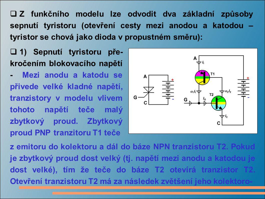 Z funkčního modelu lze odvodit dva základní způsoby sepnutí tyristoru (otevření cesty mezi anodou a katodou – tyristor se chová jako dioda v propust