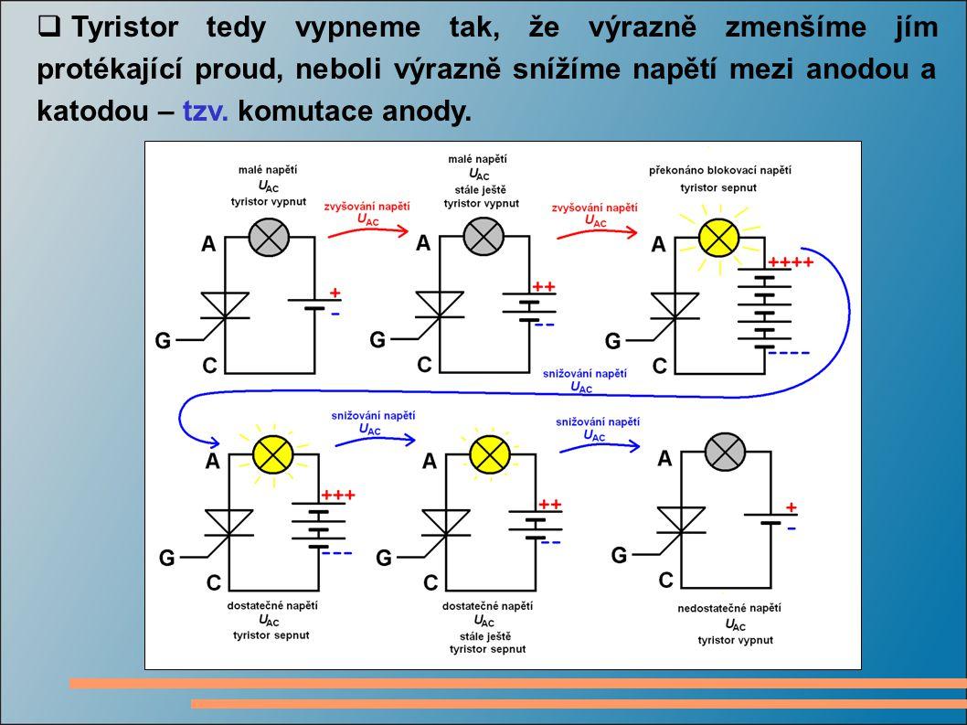  Tyristor tedy vypneme tak, že výrazně zmenšíme jím protékající proud, neboli výrazně snížíme napětí mezi anodou a katodou – tzv. komutace anody.