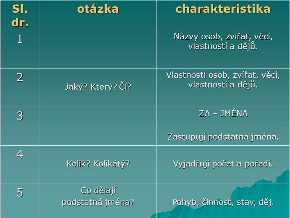 Sl.dr. otázkacharakteristika 1 Názvy osob, zvířat, věcí, vlastností a dějů.