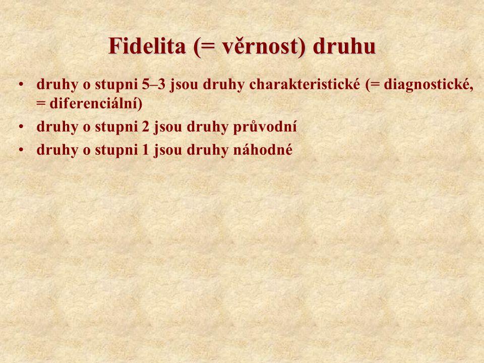 Fidelita (= věrnost) druhu druhy o stupni 5–3 jsou druhy charakteristické (= diagnostické, = diferenciální) druhy o stupni 2 jsou druhy průvodní druhy