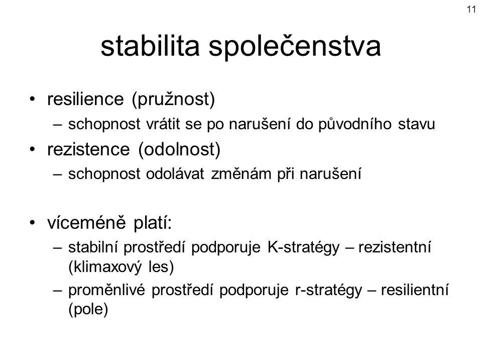 stabilita společenstva resilience (pružnost) –schopnost vrátit se po narušení do původního stavu rezistence (odolnost) –schopnost odolávat změnám při narušení víceméně platí: –stabilní prostředí podporuje K-stratégy – rezistentní (klimaxový les) –proměnlivé prostředí podporuje r-stratégy – resilientní (pole) 11