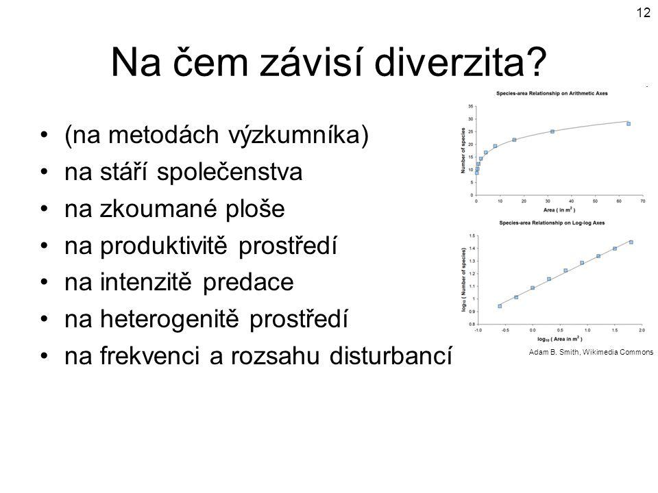 Na čem závisí diverzita? (na metodách výzkumníka) na stáří společenstva na zkoumané ploše na produktivitě prostředí na intenzitě predace na heterogeni