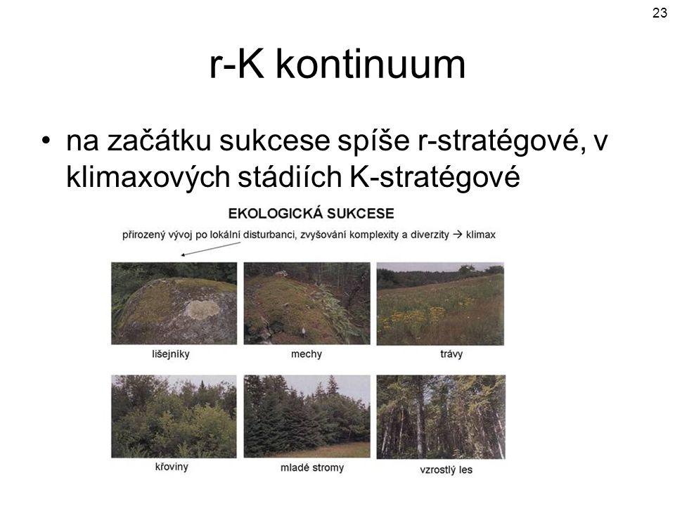 r-K kontinuum na začátku sukcese spíše r-stratégové, v klimaxových stádiích K-stratégové 23