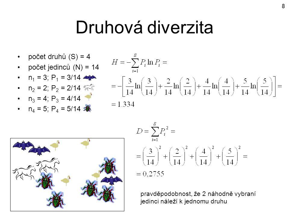 Druhová diverzita počet druhů (S) = 4 počet jedinců (N) = 14 n 1 = 3; P 1 = 3/14 n 2 = 2; P 2 = 2/14 n 3 = 4; P 3 = 4/14 n 4 = 5; P 4 = 5/14 pravděpodobnost, že 2 náhodně vybraní jedinci náleží k jednomu druhu 8