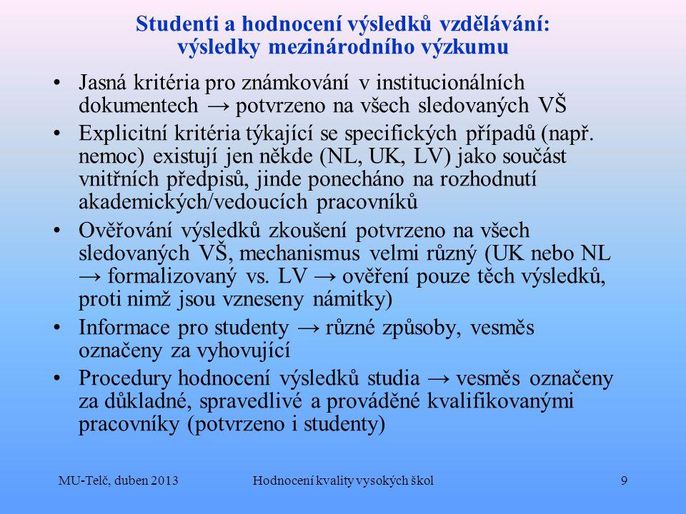 Studenti a hodnocení výsledků vzdělávání: výsledky mezinárodního výzkumu Jasná kritéria pro známkování v institucionálních dokumentech → potvrzeno na všech sledovaných VŠ Explicitní kritéria týkající se specifických případů (např.