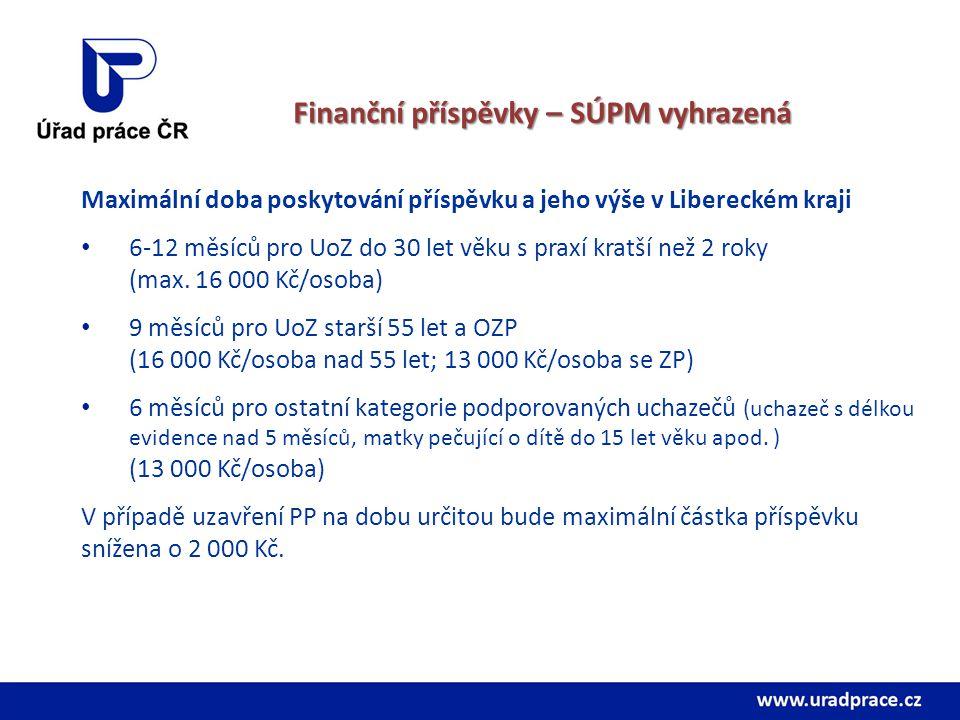 Finanční příspěvky – SÚPM vyhrazená Maximální doba poskytování příspěvku a jeho výše v Libereckém kraji 6-12 měsíců pro UoZ do 30 let věku s praxí kra