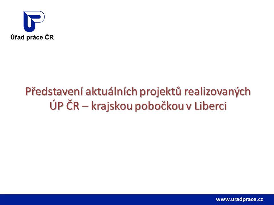 Představení aktuálních projektů realizovaných ÚP ČR – krajskou pobočkou v Liberci