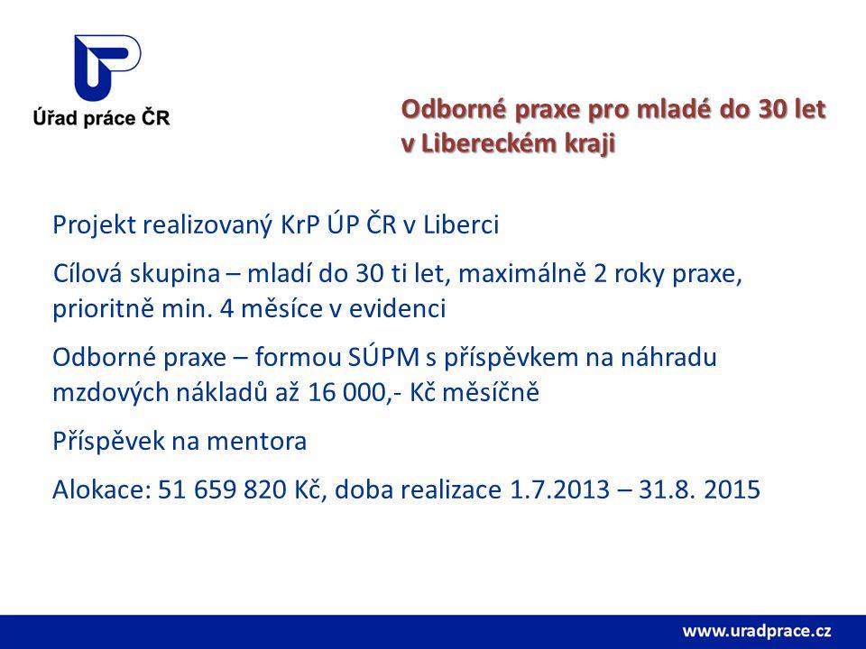 Odborné praxe pro mladé do 30 let v Libereckém kraji Projekt realizovaný KrP ÚP ČR v Liberci Cílová skupina – mladí do 30 ti let, maximálně 2 roky praxe, prioritně min.