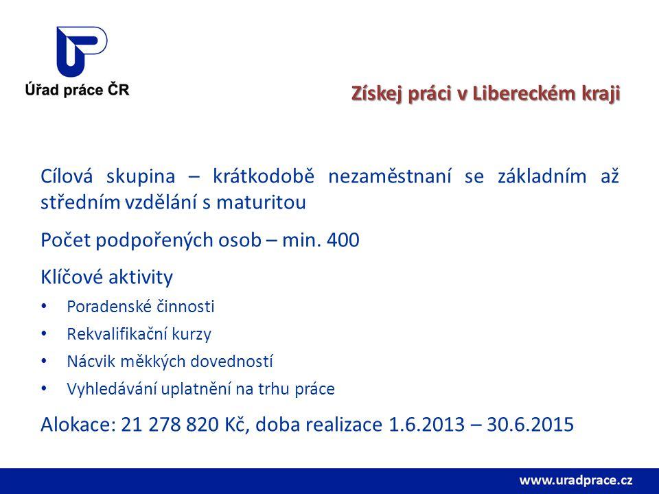 Získej práci v Libereckém kraji Cílová skupina – krátkodobě nezaměstnaní se základním až středním vzdělání s maturitou Počet podpořených osob – min.