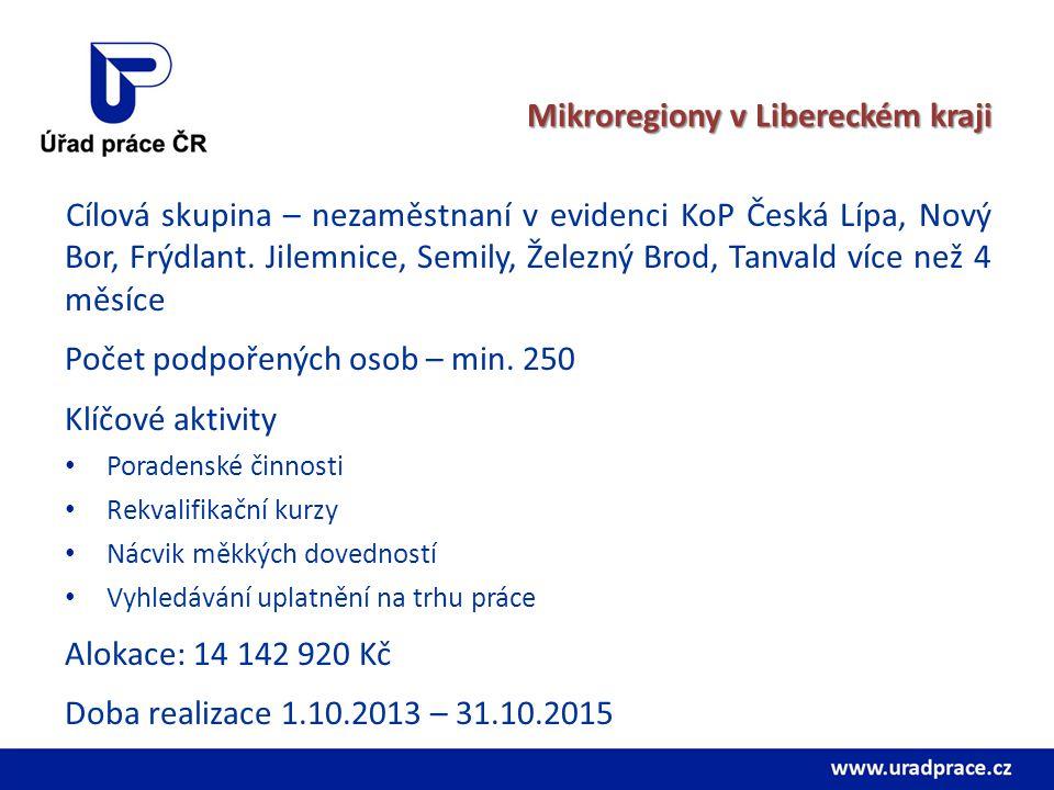 Mikroregiony v Libereckém kraji Cílová skupina – nezaměstnaní v evidenci KoP Česká Lípa, Nový Bor, Frýdlant.
