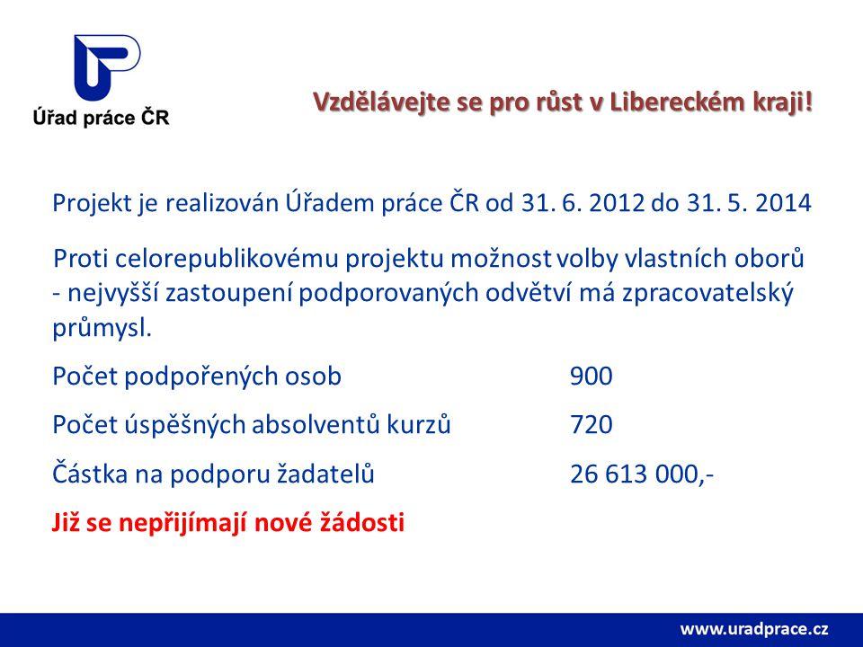 Vzdělávejte se pro růst v Libereckém kraji! Projekt je realizován Úřadem práce ČR od 31. 6. 2012 do 31. 5. 2014 Proti celorepublikovému projektu možno