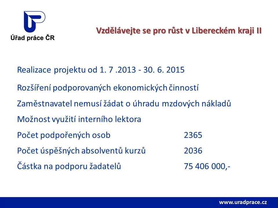 Vzdělávejte se pro růst v Libereckém kraji II Realizace projektu od 1. 7.2013 - 30. 6. 2015 Rozšíření podporovaných ekonomických činností Zaměstnavate