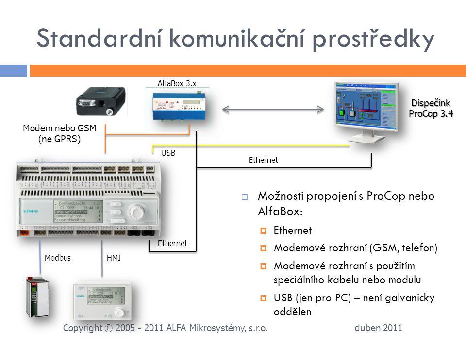Standardní komunikační prostředky  Možnosti propojení s ProCop nebo AlfaBox:  Ethernet  Modemové rozhraní (GSM, telefon)  Modemové rozhraní s použ