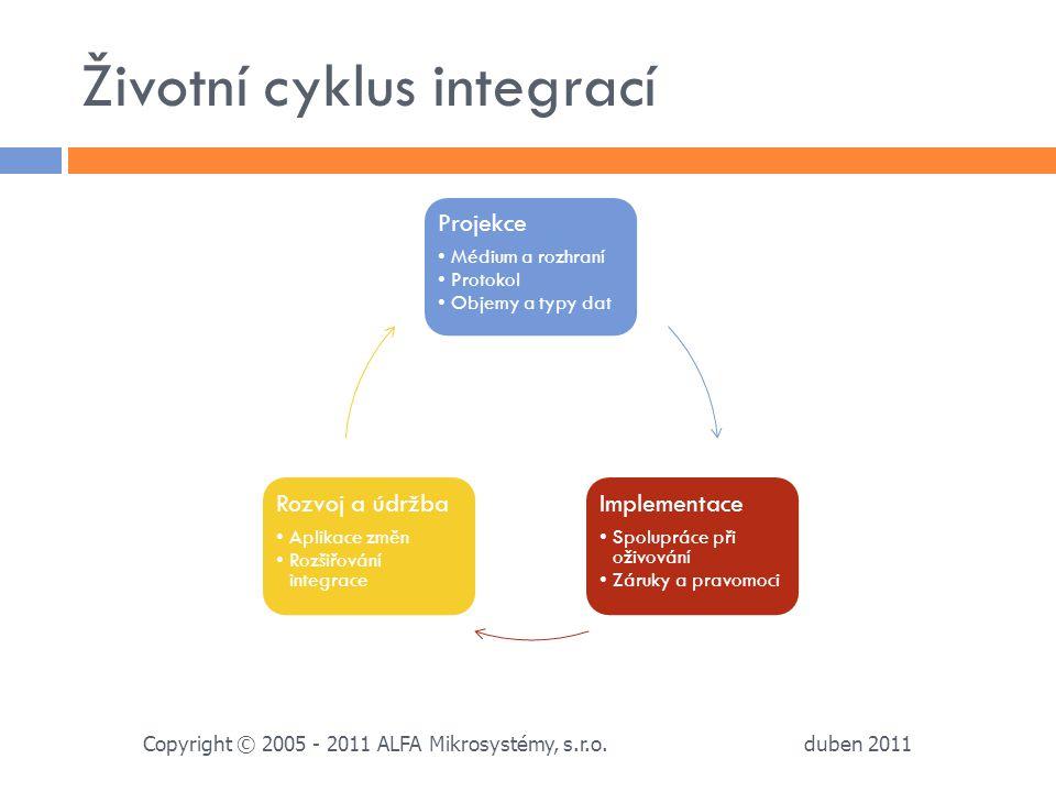 Životní cyklus integrací duben 2011 Copyright © 2005 - 2011 ALFA Mikrosystémy, s.r.o. Projekce Médium a rozhraní Protokol Objemy a typy dat Implementa