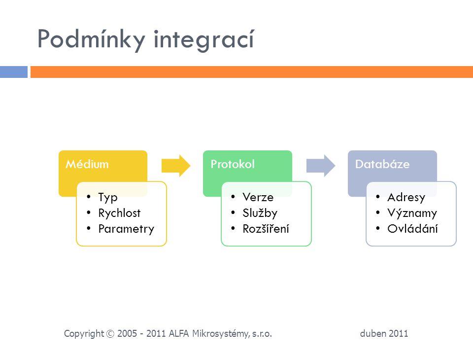 Podmínky integrací duben 2011 Copyright © 2005 - 2011 ALFA Mikrosystémy, s.r.o. Médium Typ Rychlost Parametry Protokol Verze Služby Rozšíření Databáze