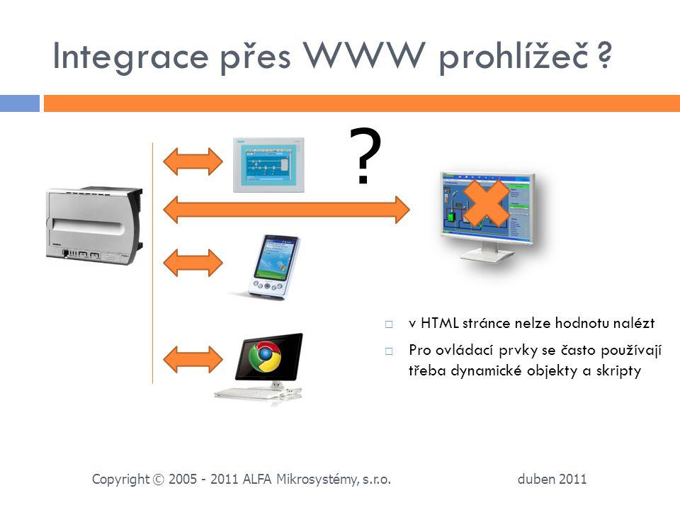 Integrace přes WWW prohlížeč ? duben 2011 Copyright © 2005 - 2011 ALFA Mikrosystémy, s.r.o. ?  v HTML stránce nelze hodnotu nalézt  Pro ovládací prv