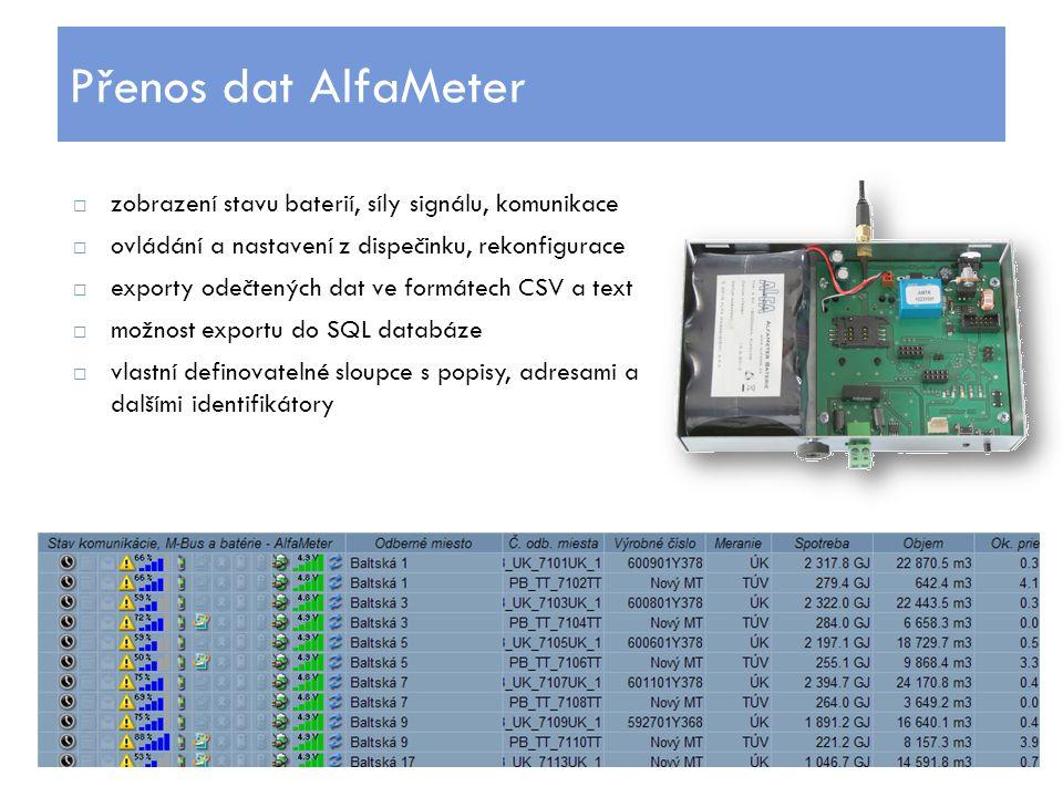 duben 2011 Copyright © 2005 - 2011 ALFA Mikrosystémy, s.r.o.  zobrazení stavu baterií, síly signálu, komunikace  ovládání a nastavení z dispečinku,
