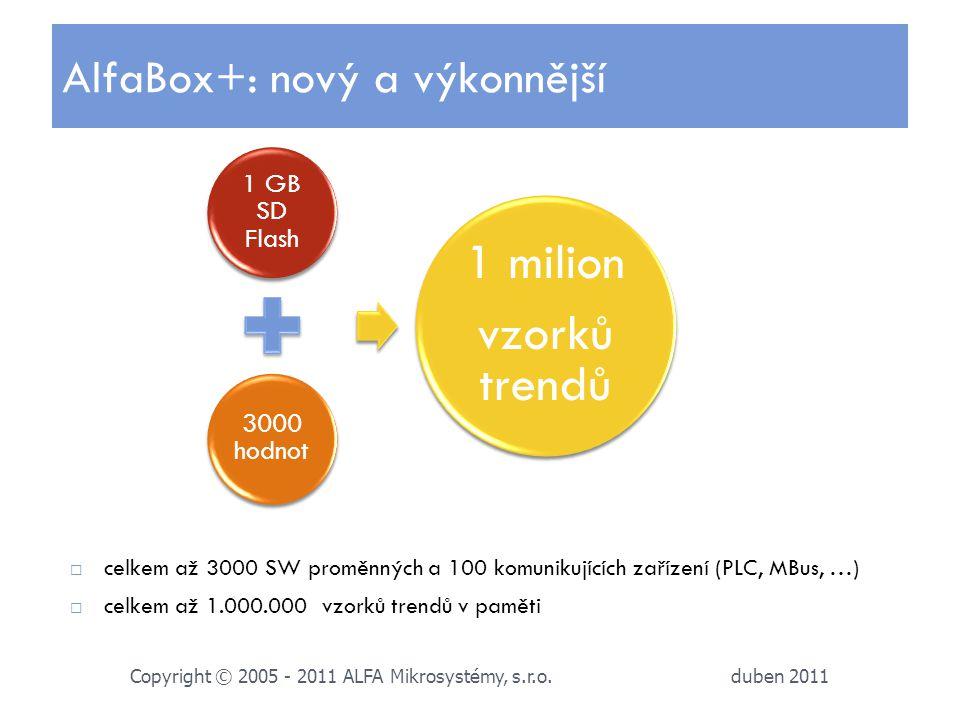 duben 2011 Copyright © 2005 - 2011 ALFA Mikrosystémy, s.r.o. AlfaBox+: nový a výkonnější 1 GB SD Flash 3000 hodnot 1 milion vzorků trendů  celkem až