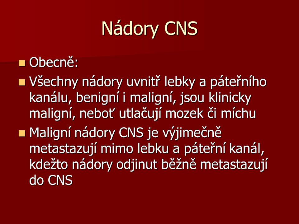 Nádory CNS Obecně: Obecně: Všechny nádory uvnitř lebky a páteřního kanálu, benigní i maligní, jsou klinicky maligní, neboť utlačují mozek či míchu Všechny nádory uvnitř lebky a páteřního kanálu, benigní i maligní, jsou klinicky maligní, neboť utlačují mozek či míchu Maligní nádory CNS je výjimečně metastazují mimo lebku a páteřní kanál, kdežto nádory odjinut běžně metastazují do CNS Maligní nádory CNS je výjimečně metastazují mimo lebku a páteřní kanál, kdežto nádory odjinut běžně metastazují do CNS