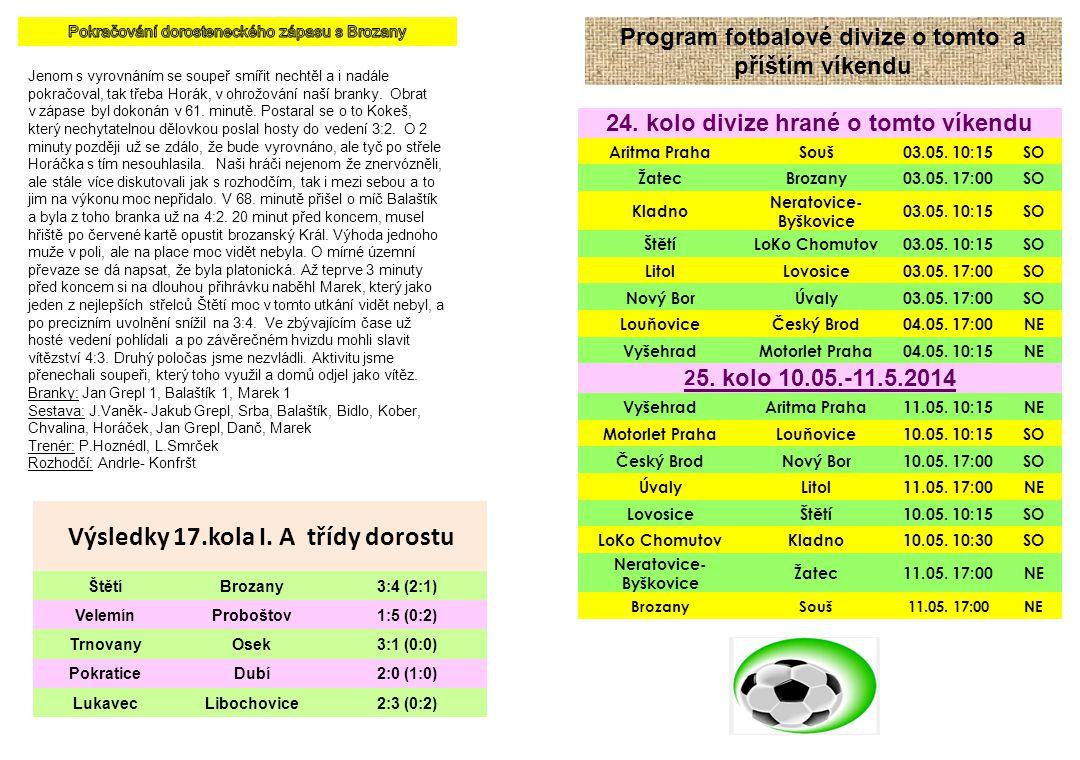 Program fotbalové divize o tomto a příštím víkendu 24. kolo divize hrané o tomto víkendu Aritma PrahaSouš03.05. 10:15SO ŽatecBrozany03.05. 17:00SO Kla