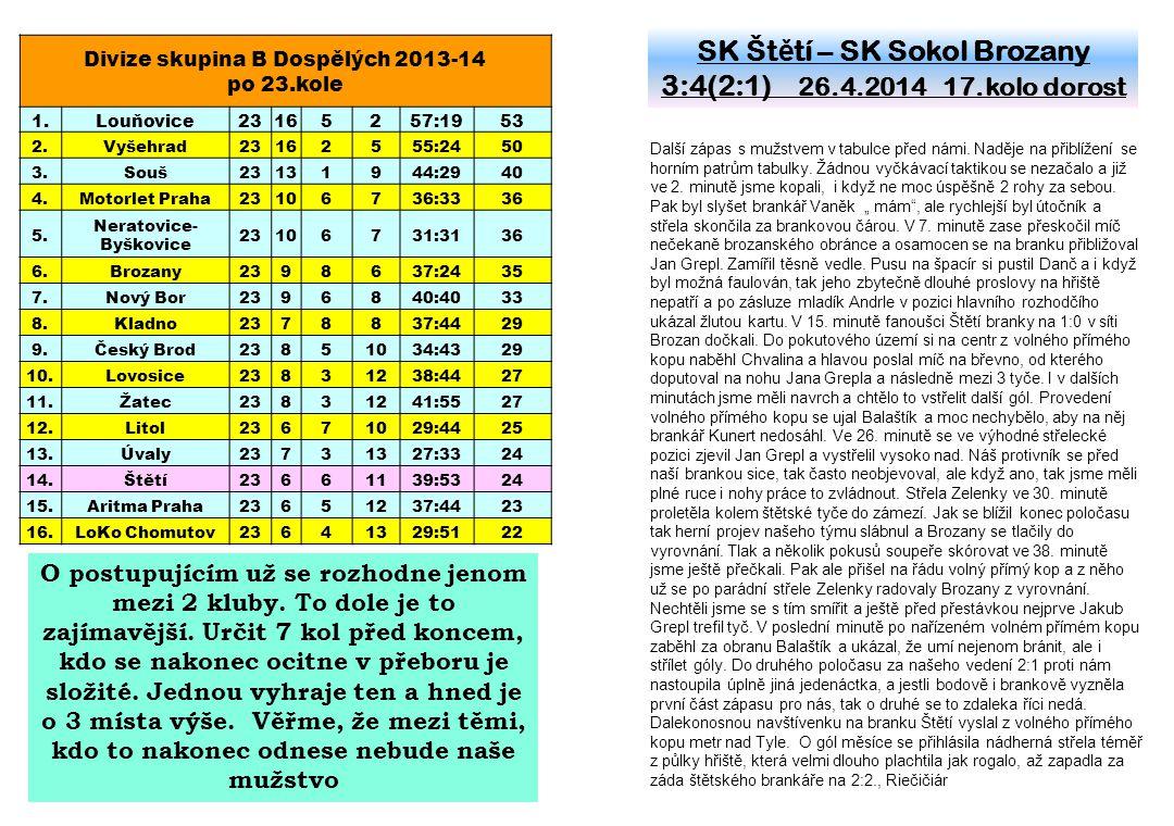 Chtěli jsme 3 body, ale nakonec jsme utrpěli vysokou porážku SK Št ě tí – SK Sokol Brozany 0:4(0:1) 22.kolo 19.4.2014 Soupeř na jaře patří k nejlepším mužstvům.