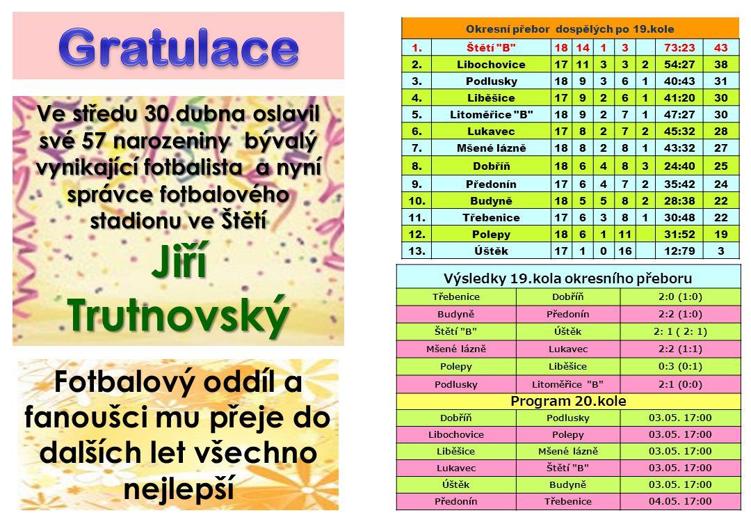 Výsledky 19.kola okresního přeboru TřebeniceDobříň2:0 (1:0) BudyněPředonín2:2 (1:0) Štětí