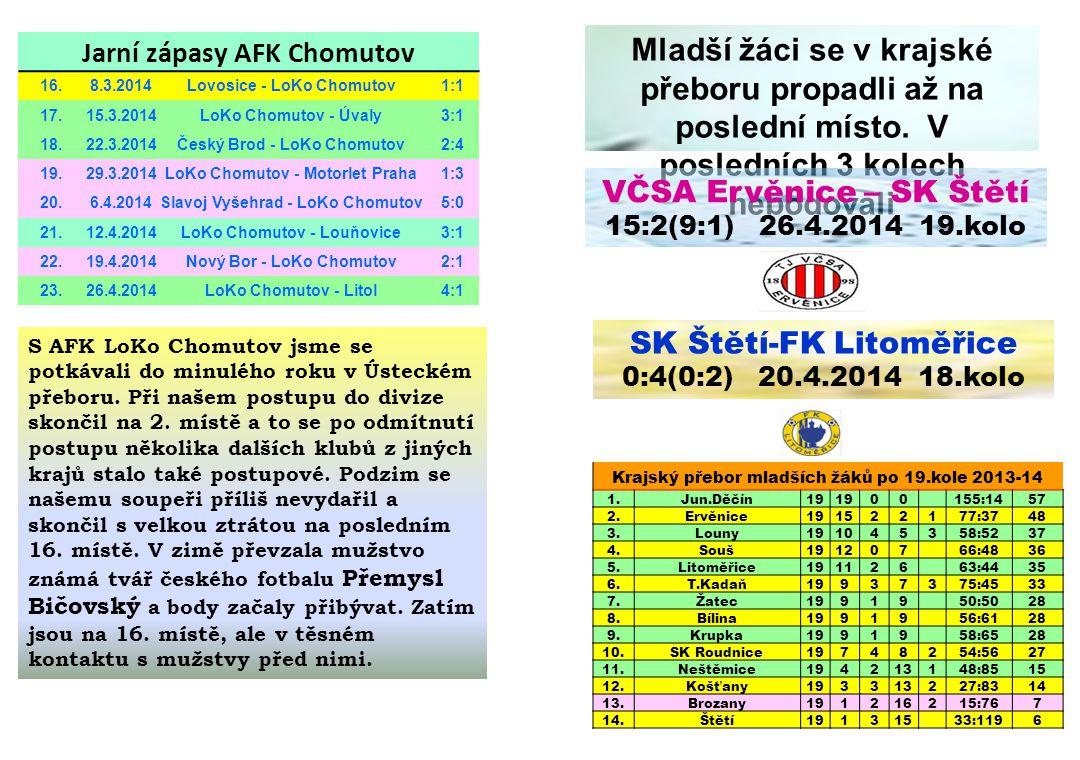 Jarní zápasy AFK Chomutov 16.8.3.2014Lovosice - LoKo Chomutov1:1 17.15.3.2014LoKo Chomutov - Úvaly3:1 18.22.3.2014Český Brod - LoKo Chomutov2:4 19.29.
