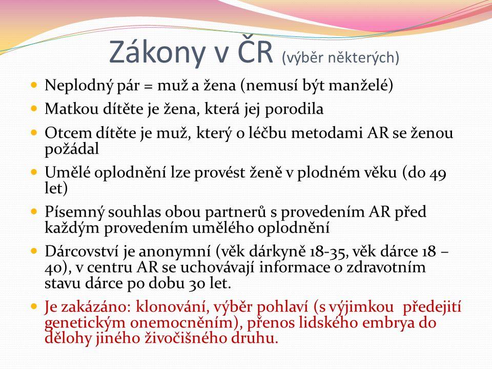 Zákony v ČR (výběr některých) Neplodný pár = muž a žena (nemusí být manželé) Matkou dítěte je žena, která jej porodila Otcem dítěte je muž, který o lé