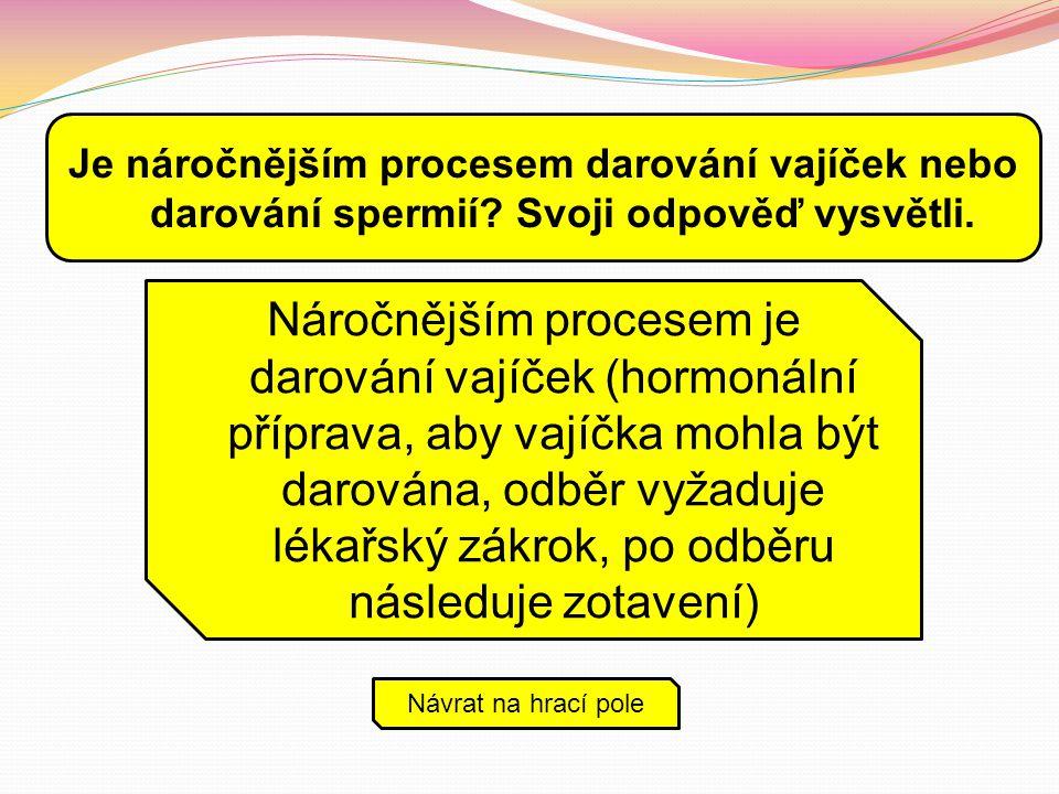 Náročnějším procesem je darování vajíček (hormonální příprava, aby vajíčka mohla být darována, odběr vyžaduje lékařský zákrok, po odběru následuje zot
