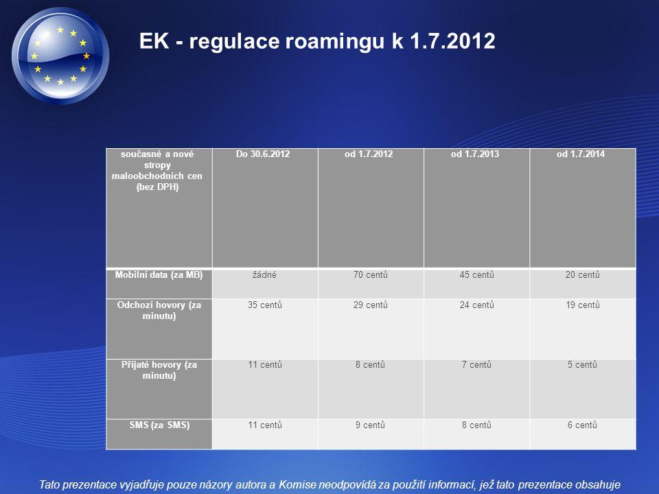 EK - regulace roamingu k 1.7.2012 současné a nové stropy maloobchodních cen (bez DPH) Do 30.6.2012od 1.7.2012od 1.7.2013od 1.7.2014 Mobilní data (za M