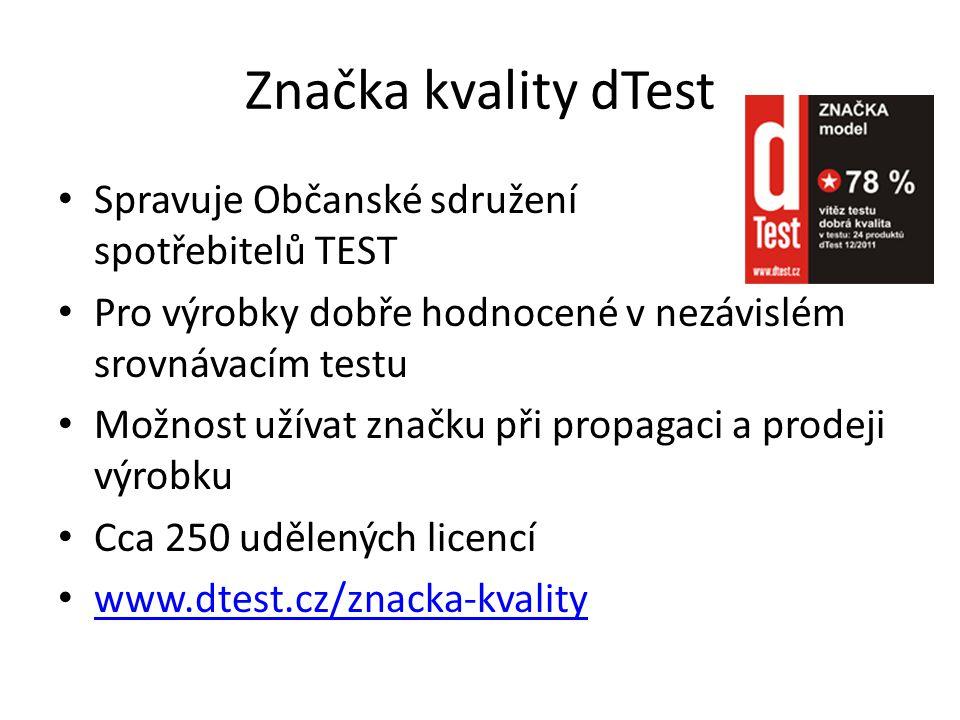 Značka kvality dTest Spravuje Občanské sdružení spotřebitelů TEST Pro výrobky dobře hodnocené v nezávislém srovnávacím testu Možnost užívat značku při