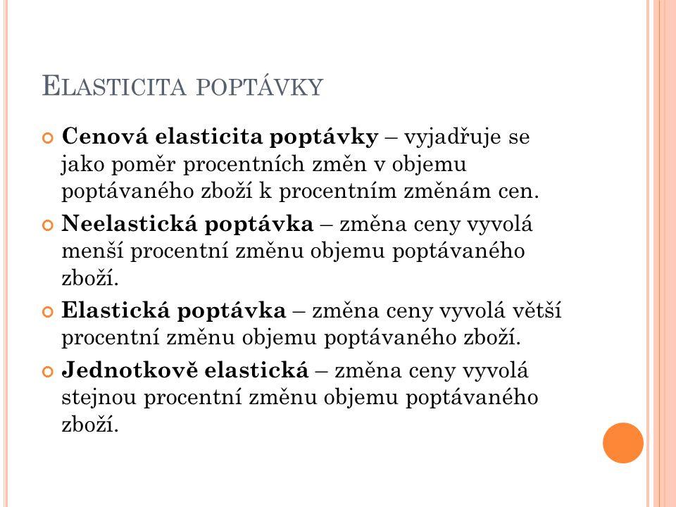 F AKTORY OVLIVŇUJÍCÍ ELASTICITU POPTÁVKY Povaha potřeb, které zboží uspokojuje.