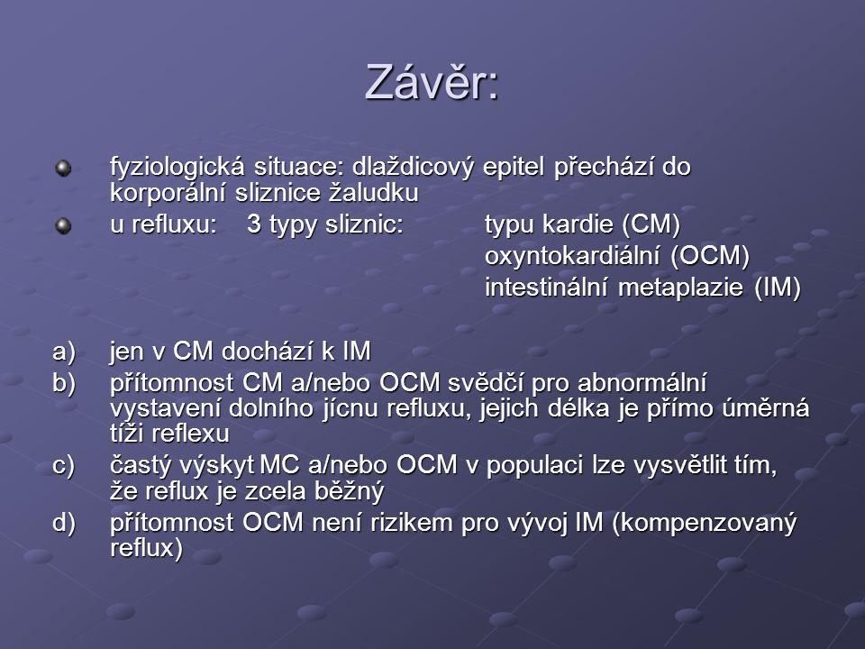 Závěr: fyziologická situace: dlaždicový epitel přechází do korporální sliznice žaludku u refluxu: 3 typy sliznic:typu kardie (CM) oxyntokardiální (OCM