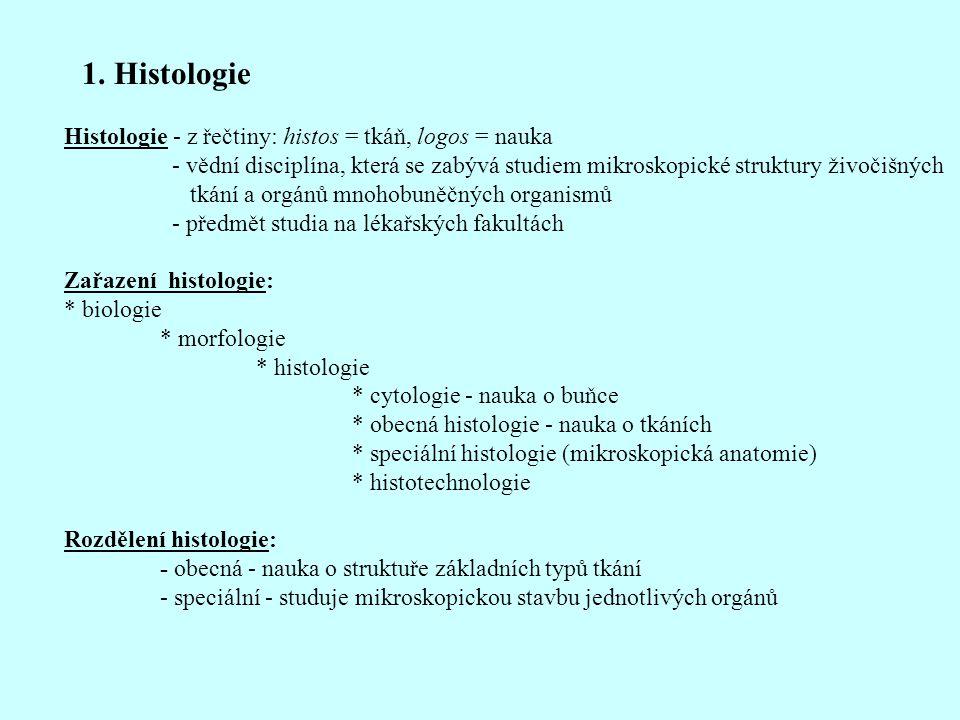 1. Histologie Histologie - z řečtiny: histos = tkáň, logos = nauka - vědní disciplína, která se zabývá studiem mikroskopické struktury živočišných tká