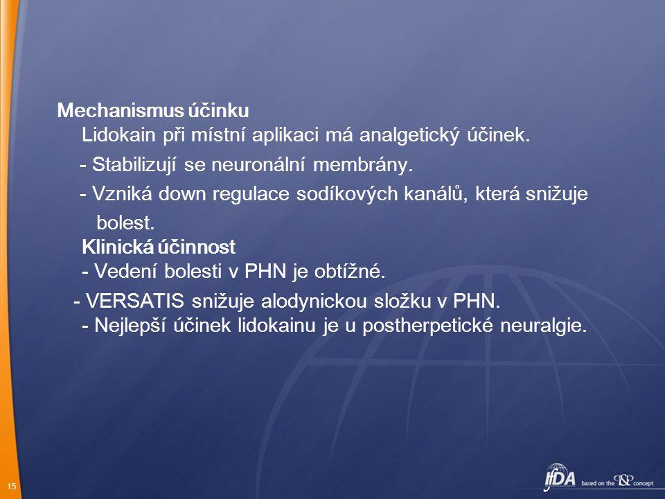 15 Mechanismus účinku Lidokain při místní aplikaci má analgetický účinek. - Stabilizují se neuronální membrány. - Vzniká down regulace sodíkových kaná