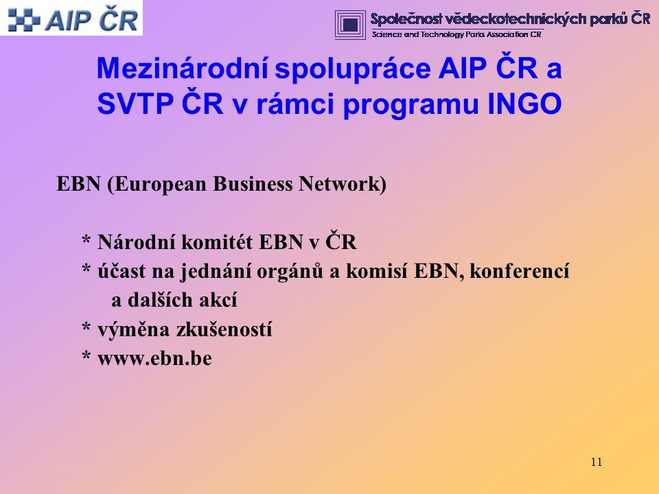 11 Mezinárodní spolupráce AIP ČR a SVTP ČR v rámci programu INGO EBN (European Business Network) * Národní komitét EBN v ČR * účast na jednání orgánů a komisí EBN, konferencí a dalších akcí * výměna zkušeností * www.ebn.be