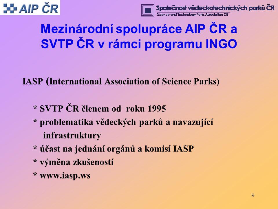 9 Mezinárodní spolupráce AIP ČR a SVTP ČR v rámci programu INGO IASP ( International Association of Science Parks) * SVTP ČR členem od roku 1995 * problematika vědeckých parků a navazující infrastruktury * účast na jednání orgánů a komisí IASP * výměna zkušeností * www.iasp.ws